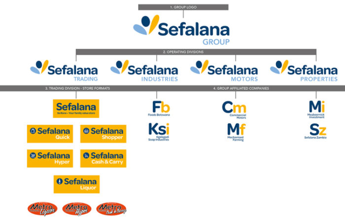 54668-sefalana-brandguide_rep-9