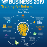 DOING BUSINESS IN NAMIBIA 2019 – World Bank