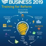 DOING BUSINESS IN UGANDA 2019 – World Bank