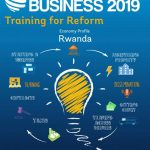 DOING BUSINESS IN RWANDA 2019 – World Bank